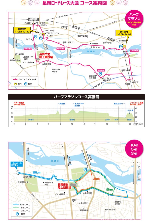 長岡ロードレース