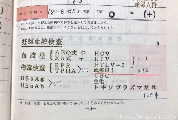 新潟県での風疹予防接種の受け方と助成金。20代以上は要確認!