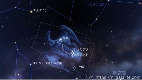 七夕の星「織姫と彦星」はどれ?真ん中に位置する新潟の星とは
